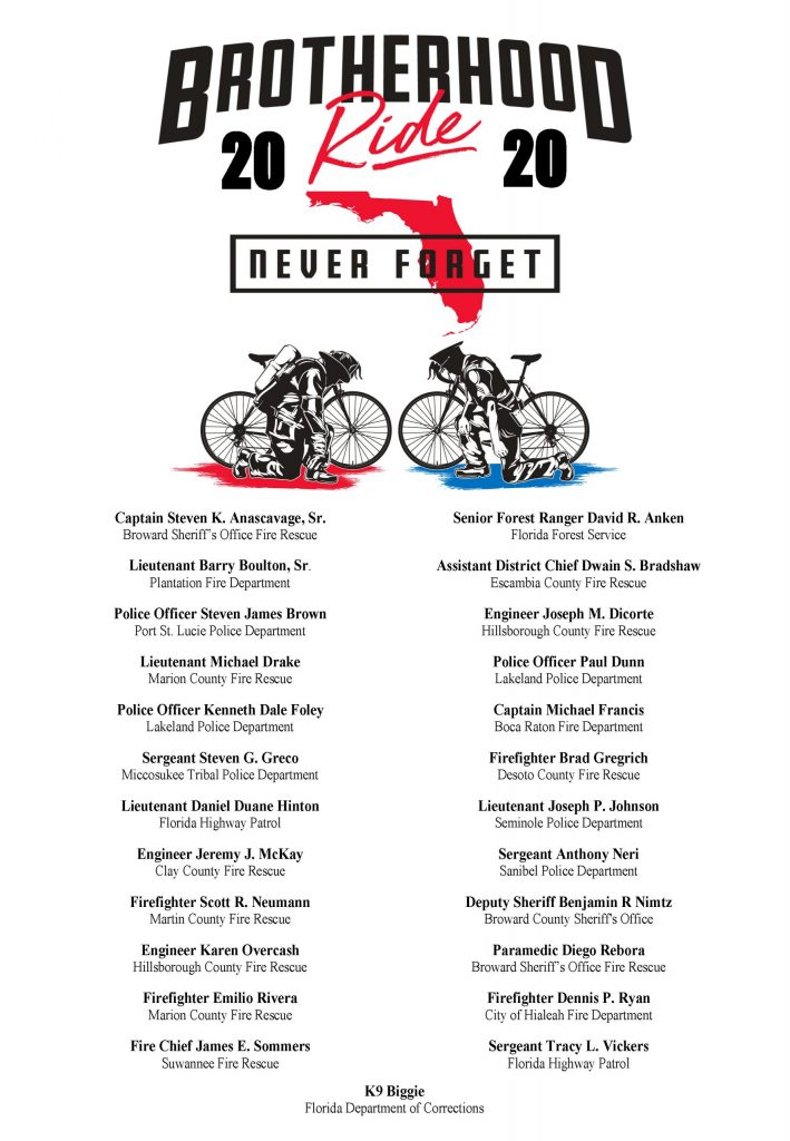 """<span class=""""entry-title-primary"""">2020 Cycling for Fallen Heroes</span> <span class=""""entry-subtitle"""">Brotherhood Ride 2020</span>"""